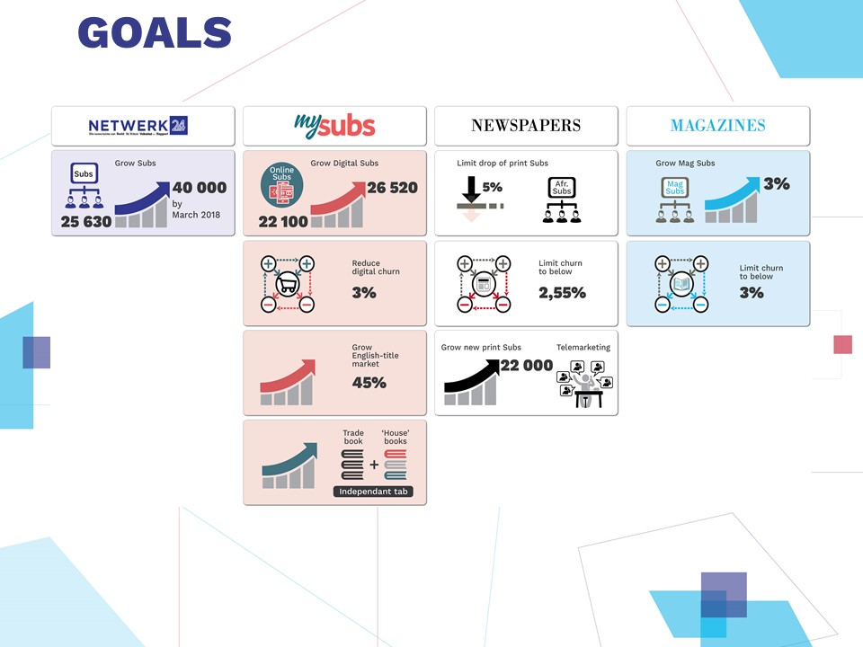infographic concepts, infographics